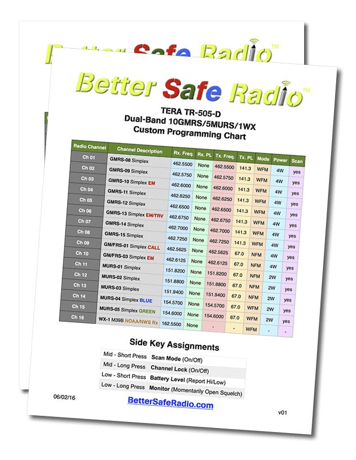 BSR Emergency Two-Way Radio Kit 01 Radio Programming Charts