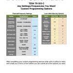 BetterSafeRadio TERA TR-505-C Programming Chart p1 v02