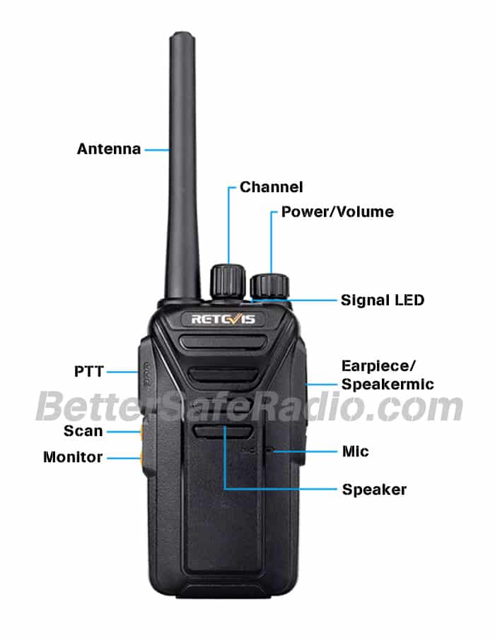 Retevis RT27V MURS Personal Business License-Free Two-Way Radio - Controls